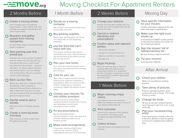 Moving Checklist For Apartment Renters Printable StepByStep Checklist