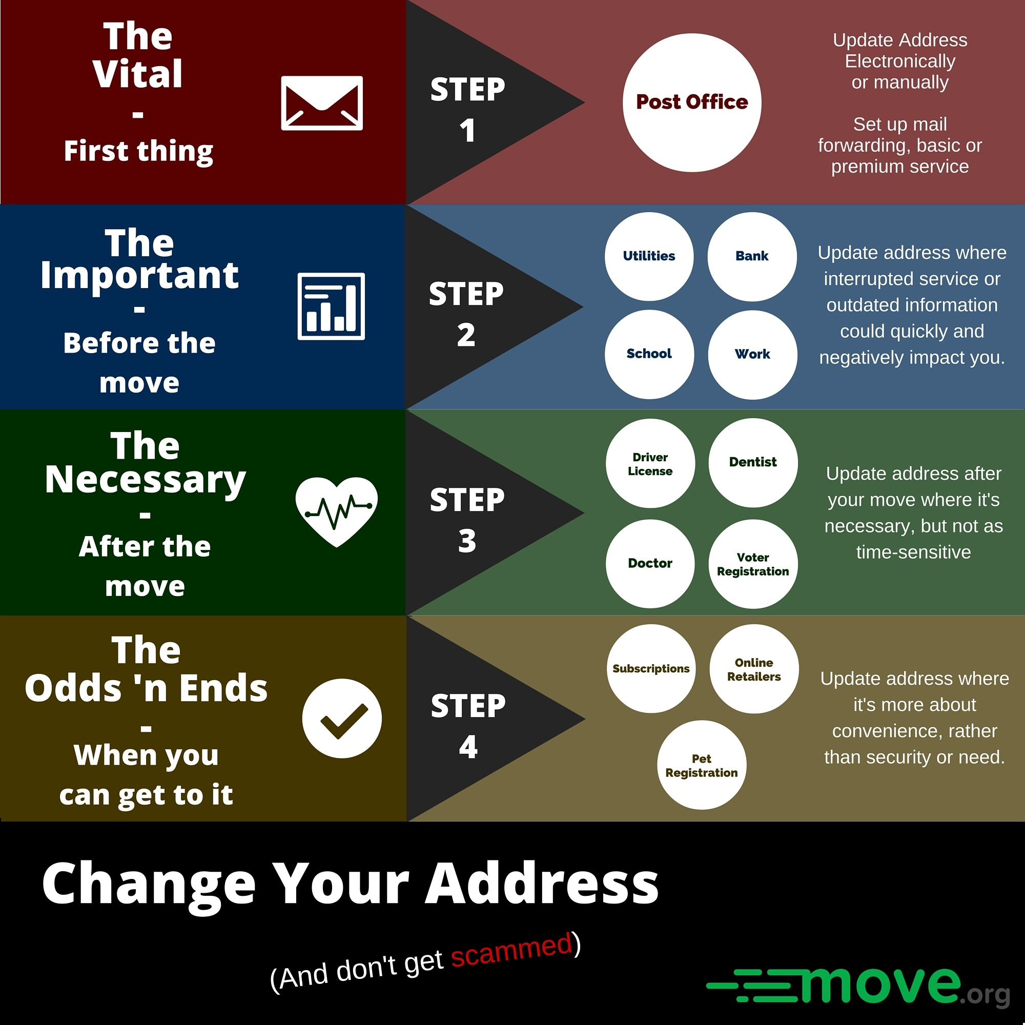 Change Your Address Infographic