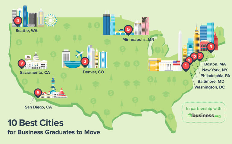 Best Cities for Business Graduates to Move