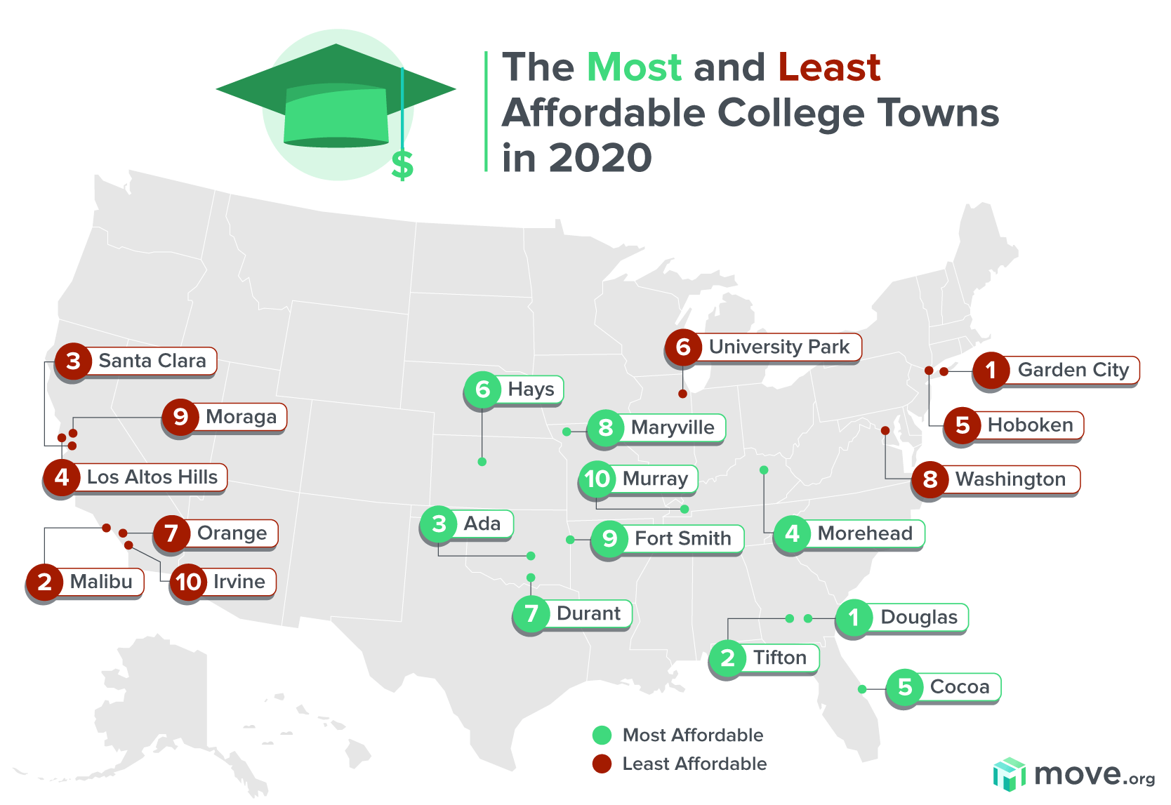 Map of the most and least affordable college towns