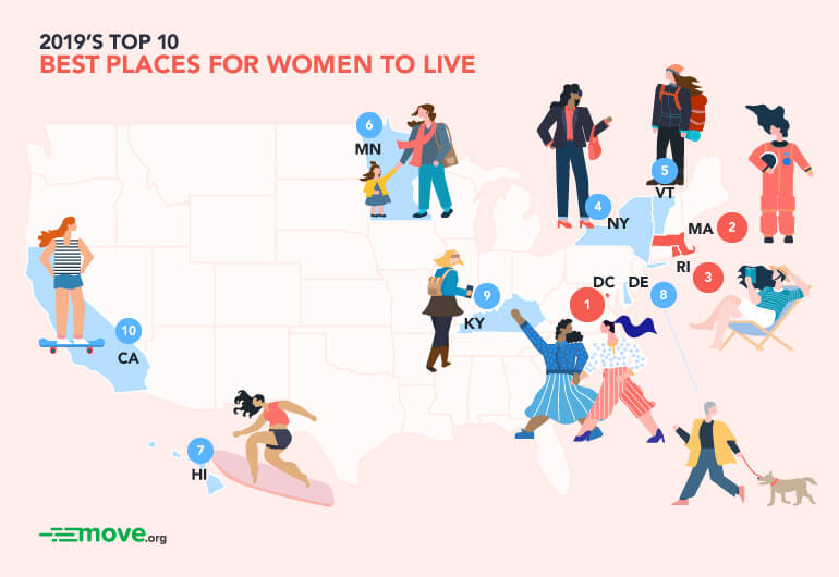 The Top 10 Best Places for Women to Live