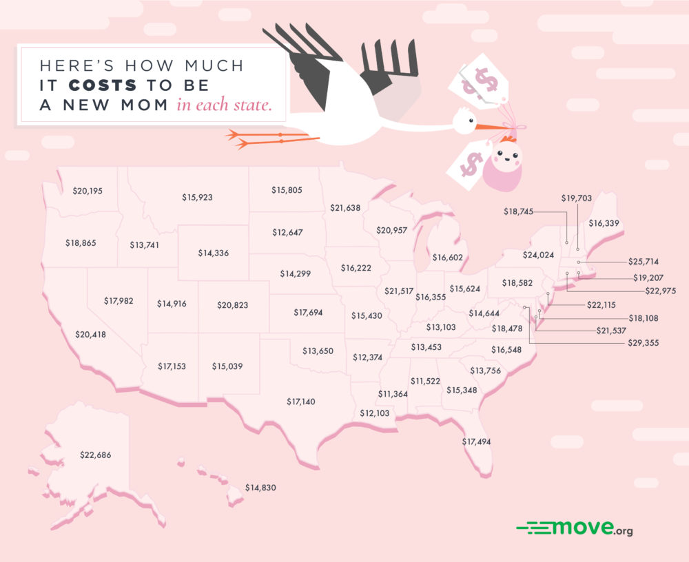 how much it costs to be a new mom in each state