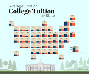 college tuition map