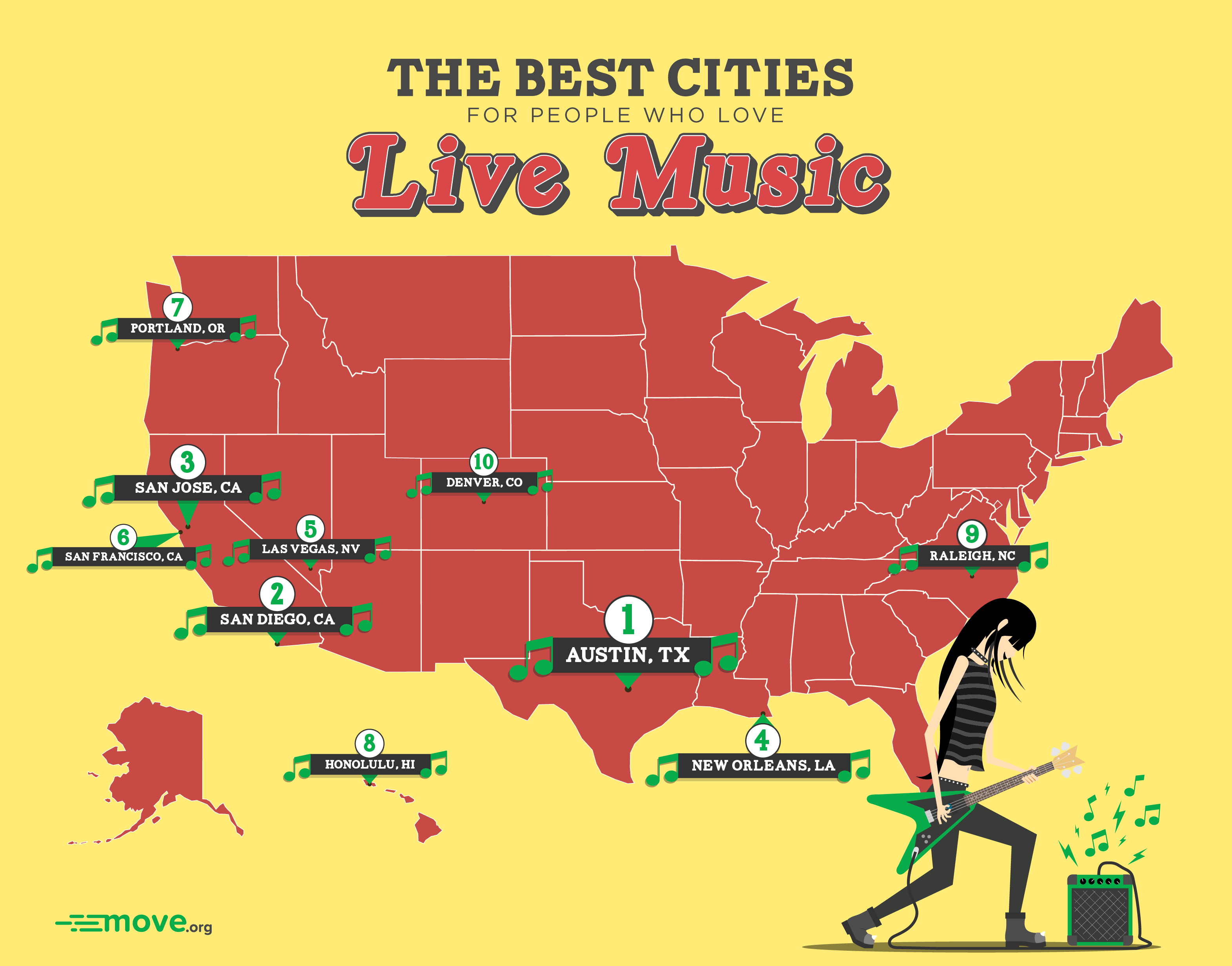 Best Cities for Music Lovers Map