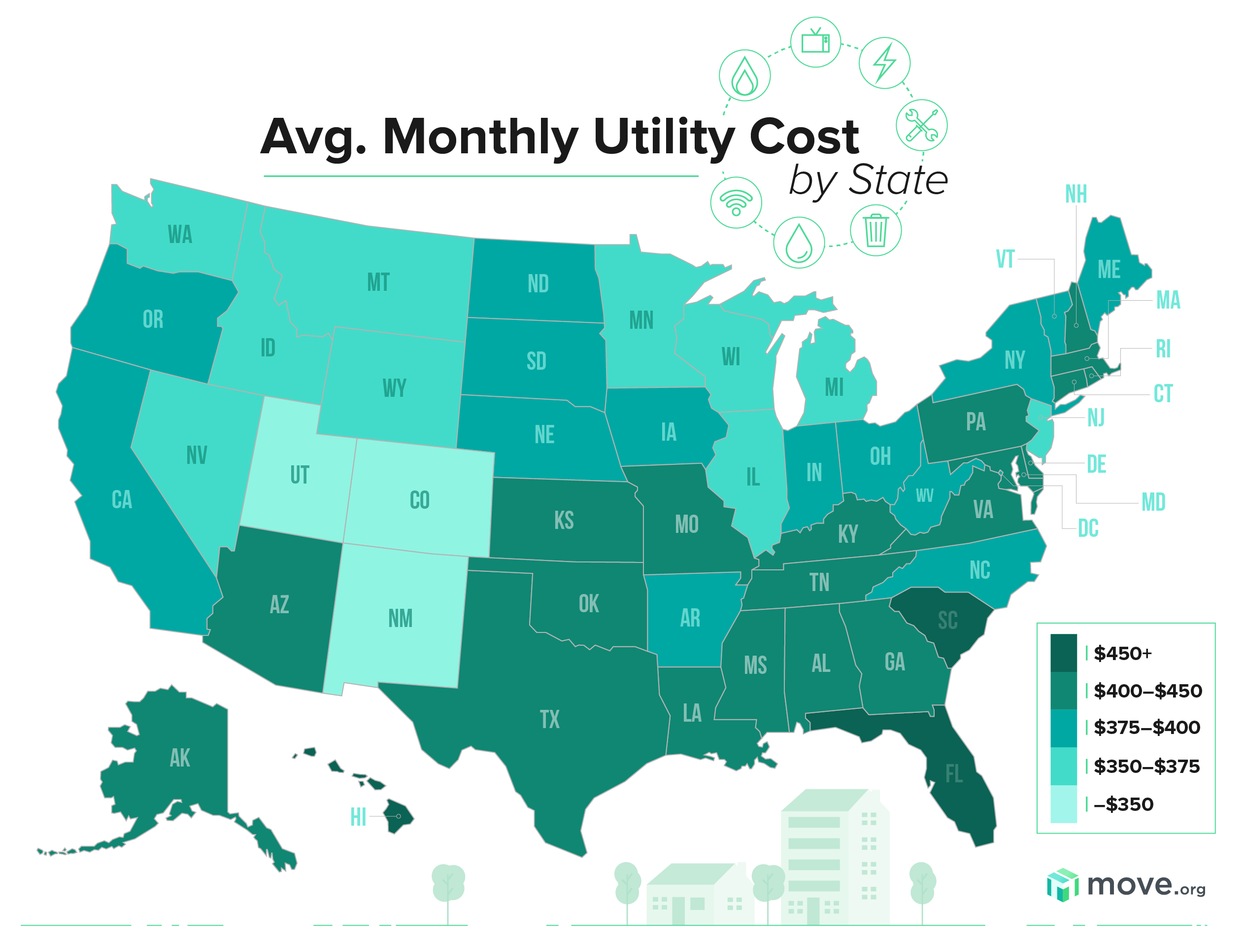 Map of average utility costs by state