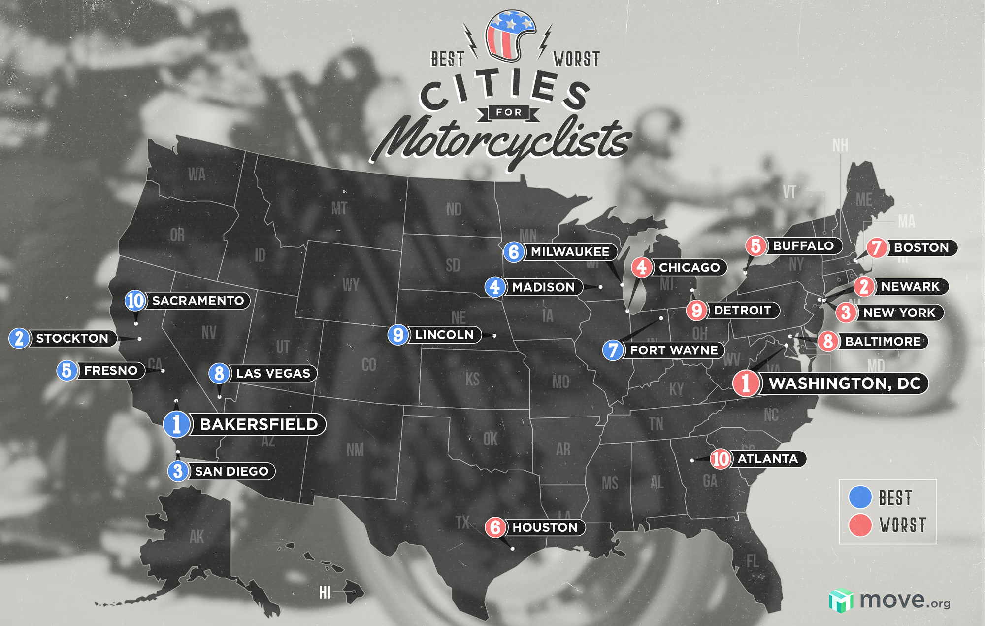 Map of the best and worst cities for motorcyclists