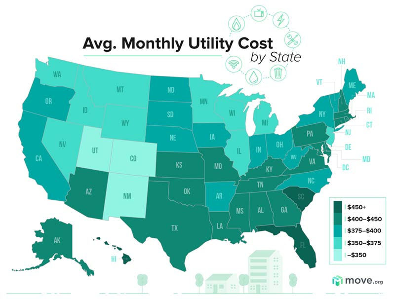 Map of Average Utilities Cost by State