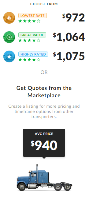 A screenshot of uShip prices for auto transport.