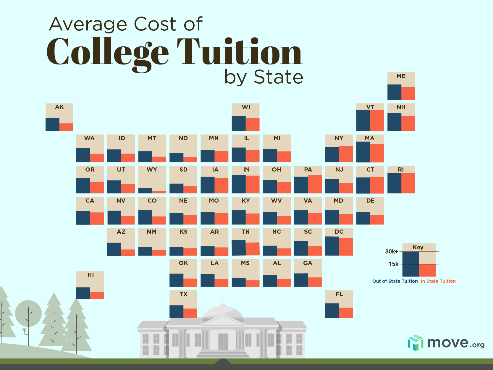 Map of tuition costs