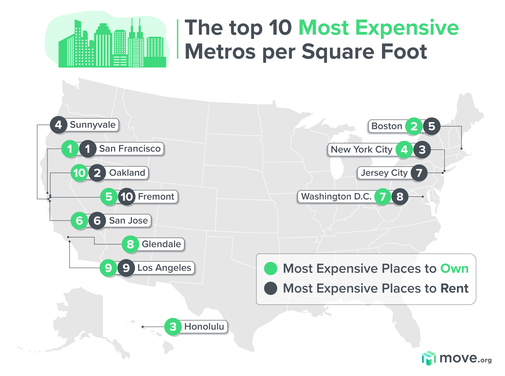 Graphic of the most expensive metros per square foot