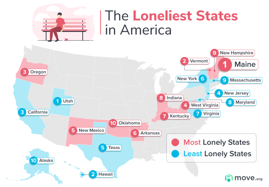 Loneliest States in America